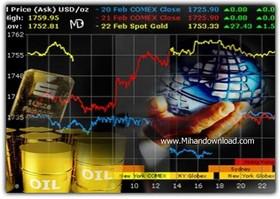 بی ثباتی به نفع کدام بازارها خواهد بود؟