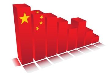 سود صنعتی چین ۵.۳ درصد سقوط کرد