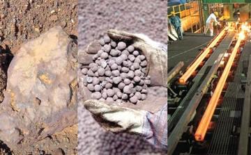 تداوم روند افزایشی موجودی سنگ آهن و فولاد در چین