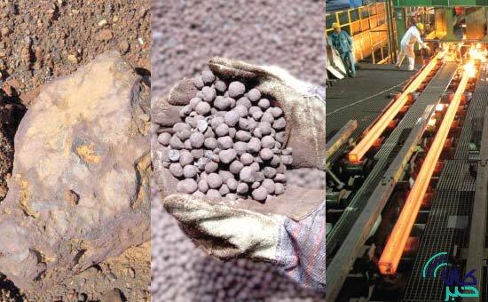 فولاد و سنگ آهن