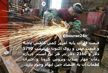 قیمت فلزات پایه در جهان