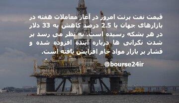تغییرات امروز  قیمت نفت