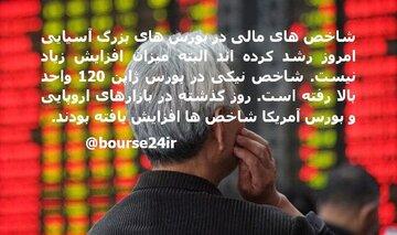 شاخص مالی در بورس های بزرگ