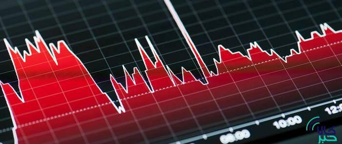 ابزار مالی پوشش ریسک نوسان قیمت