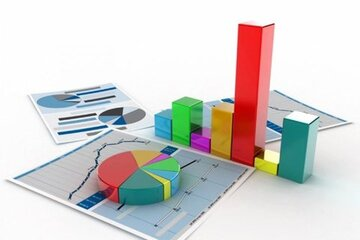 رشد دسته جمعی تولید محصولات معدنی