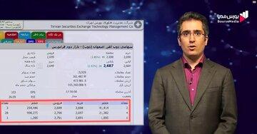 معرفی سایت شرکت مدیریت فناوری بورس تهران