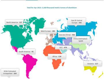 رشد ۵ درصدی تولید آلومینیوم در ماه آوریل