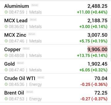 قیمت جهانی فلزات اساسی و نفت (جمعه ۲۱ خرداد ماه)