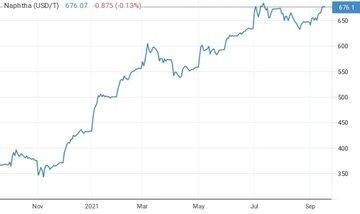 کاهش ۸۰ سنتی قیمت نفتا