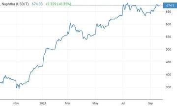 رشد ۲ دلاری قیمت نفتا