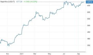 افزایش ۱.۵ دلاری قیمت نفتا