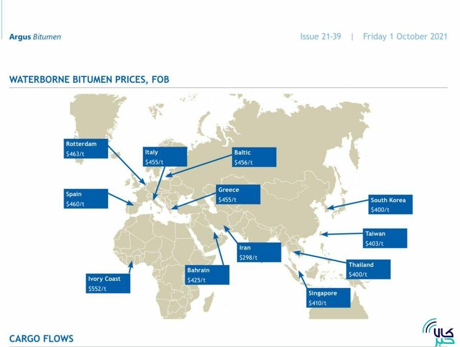وضعیت بازار قیر در هفته گذشته به گزارش نشریه آرگوس