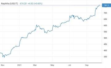 کاهش ۱.۸۰ دلاری قیمت نفتا